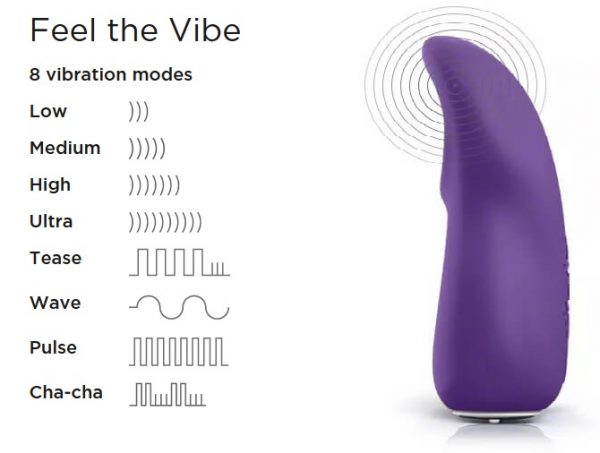 best vibrating massager how to use we vibe